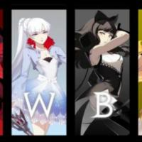 Please support the RWBY: Combat Ready Kickstarter Today!
